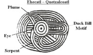 This Swift Creek design appears to represent Quetzalcoatl, the Plumed Serpent deity from Mexico.