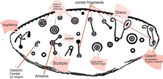 Did Mayan Astronomers Create The Forsyth Petroglyph